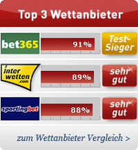 Top Wettanbieter sportwettentest.net